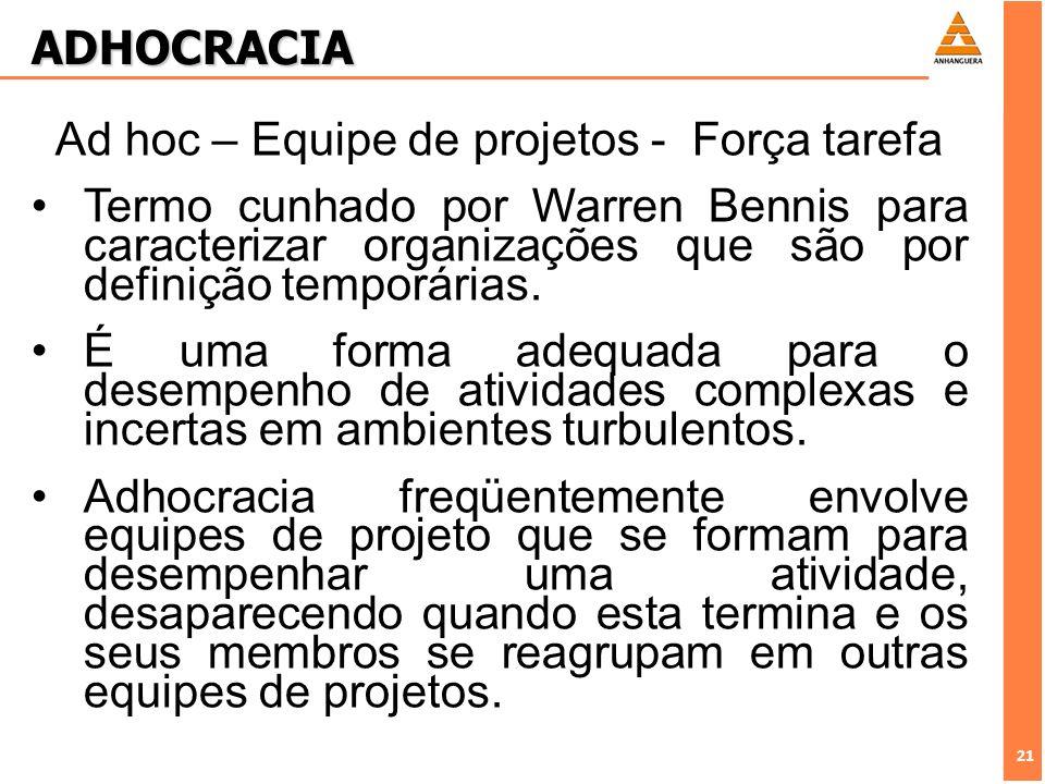 21 ADHOCRACIA Ad hoc – Equipe de projetos - Força tarefa Termo cunhado por Warren Bennis para caracterizar organizações que são por definição temporár