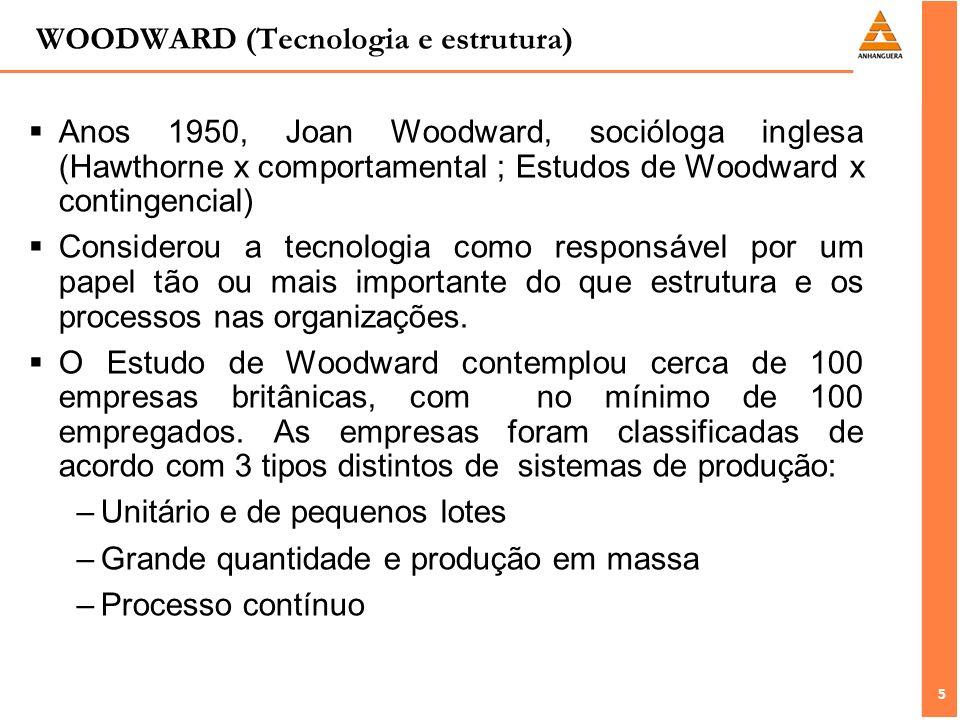 5 5 WOODWARD (Tecnologia e estrutura) Anos 1950, Joan Woodward, socióloga inglesa (Hawthorne x comportamental ; Estudos de Woodward x contingencial) C