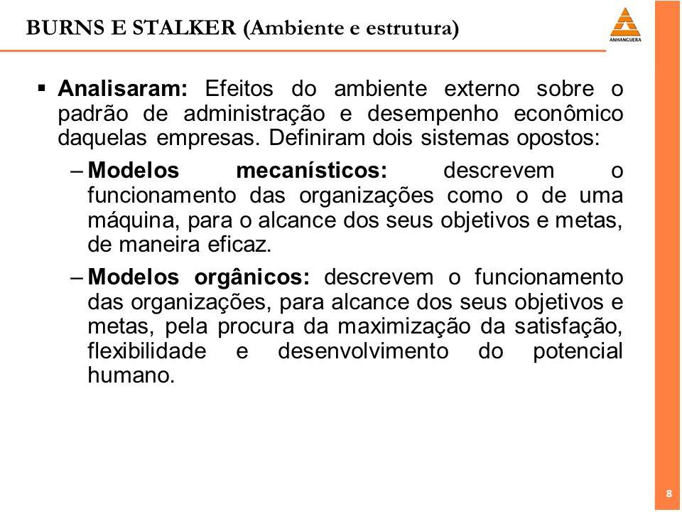 8 8 BURNS E STALKER (Ambiente e estrutura) Analisaram: Efeitos do ambiente externo sobre o padrão de administração e desempenho econômico daquelas emp