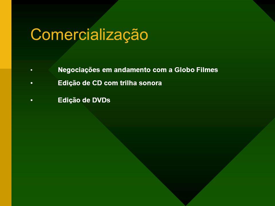 Comercialização Negociações em andamento com a Globo Filmes Edição de CD com trilha sonora Edição de DVDs