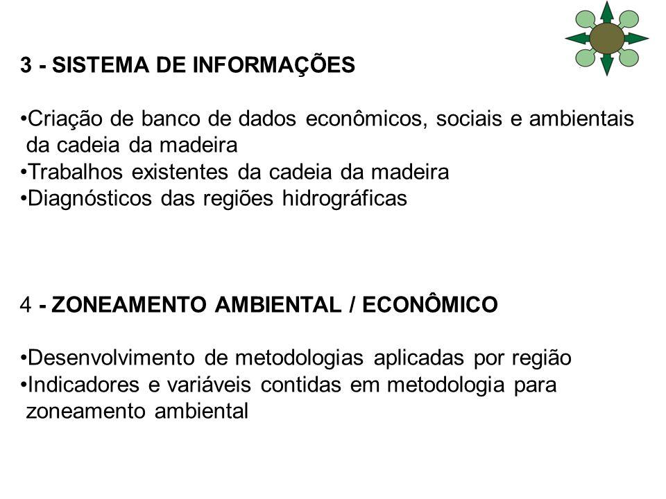 3 - SISTEMA DE INFORMAÇÕES Criação de banco de dados econômicos, sociais e ambientais da cadeia da madeira Trabalhos existentes da cadeia da madeira D