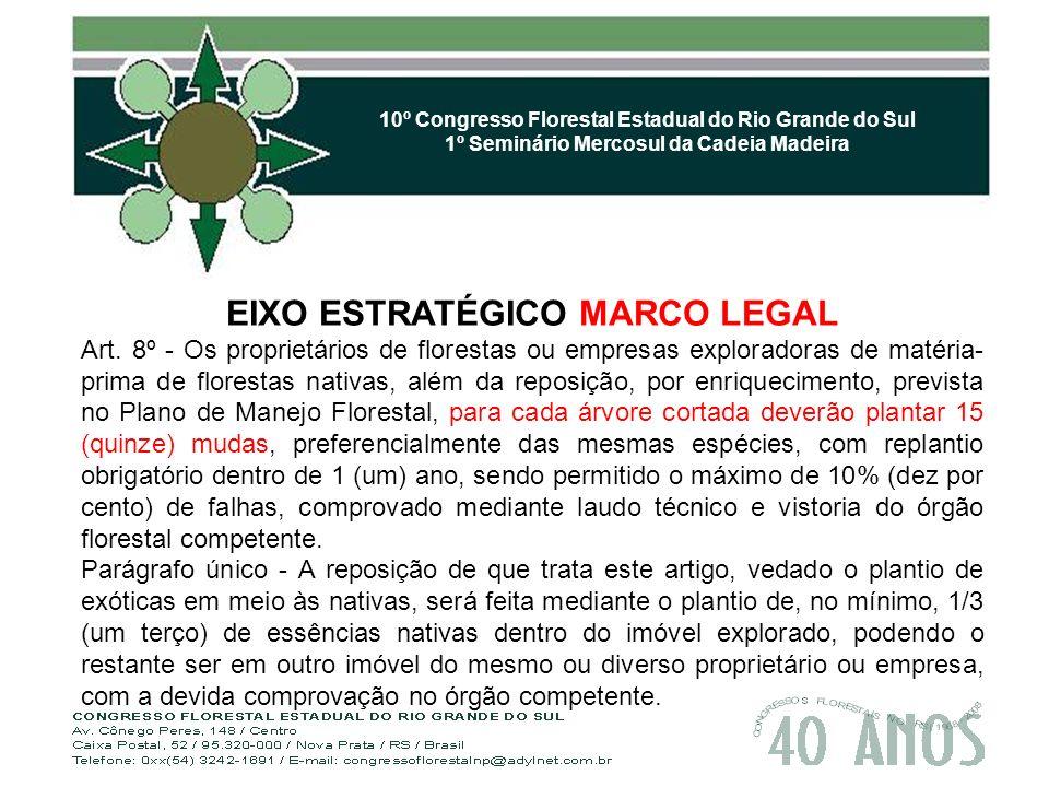10º Congresso Florestal Estadual do Rio Grande do Sul 1º Seminário Mercosul da Cadeia Madeira EIXO ESTRATÉGICO MARCO LEGAL Art.