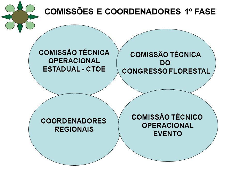 COMISSÃO TÉCNICA OPERACIONAL ESTADUAL - CTOE COMISSÃO TÉCNICA DO CONGRESSO FLORESTAL COORDENADORES REGIONAIS COMISSÕES E COORDENADORES 1º FASE COMISSÃ