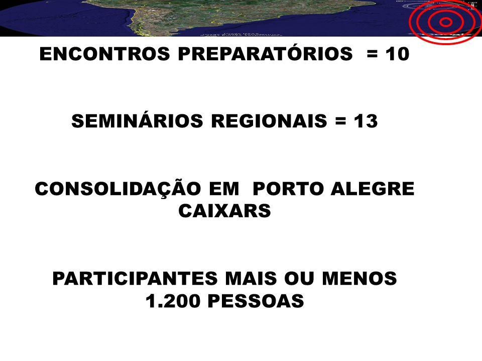 ENCONTROS PREPARATÓRIOS = 10 SEMINÁRIOS REGIONAIS = 13 CONSOLIDAÇÃO EM PORTO ALEGRE CAIXARS PARTICIPANTES MAIS OU MENOS 1.200 PESSOAS