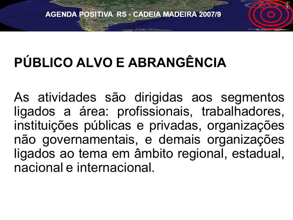 PÚBLICO ALVO E ABRANGÊNCIA As atividades são dirigidas aos segmentos ligados a área: profissionais, trabalhadores, instituições públicas e privadas, o