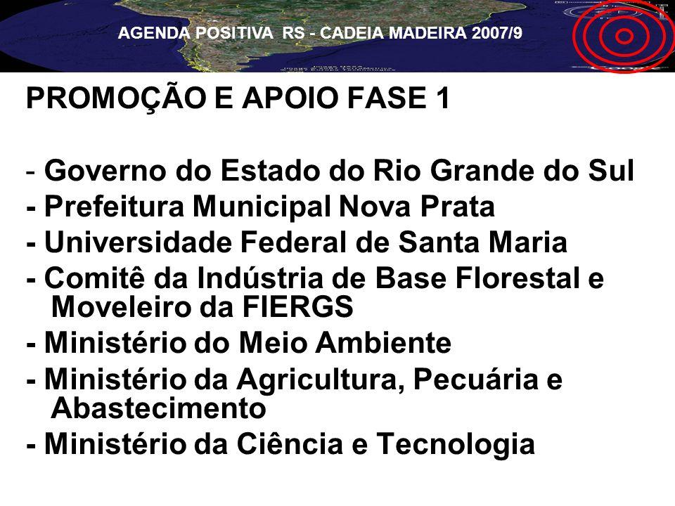 - Embrapa Florestas -Secretaria Estadual do Meio Ambiente / SEMA – RS -Secretaria Estadual da Agricultura, Pecuária e Agronegócio / RS -Assembléia Legislativa do Rio Grande do Sul - CAIXA RS - EMATER - Fundação de Economia e Estatística - CREA / RS