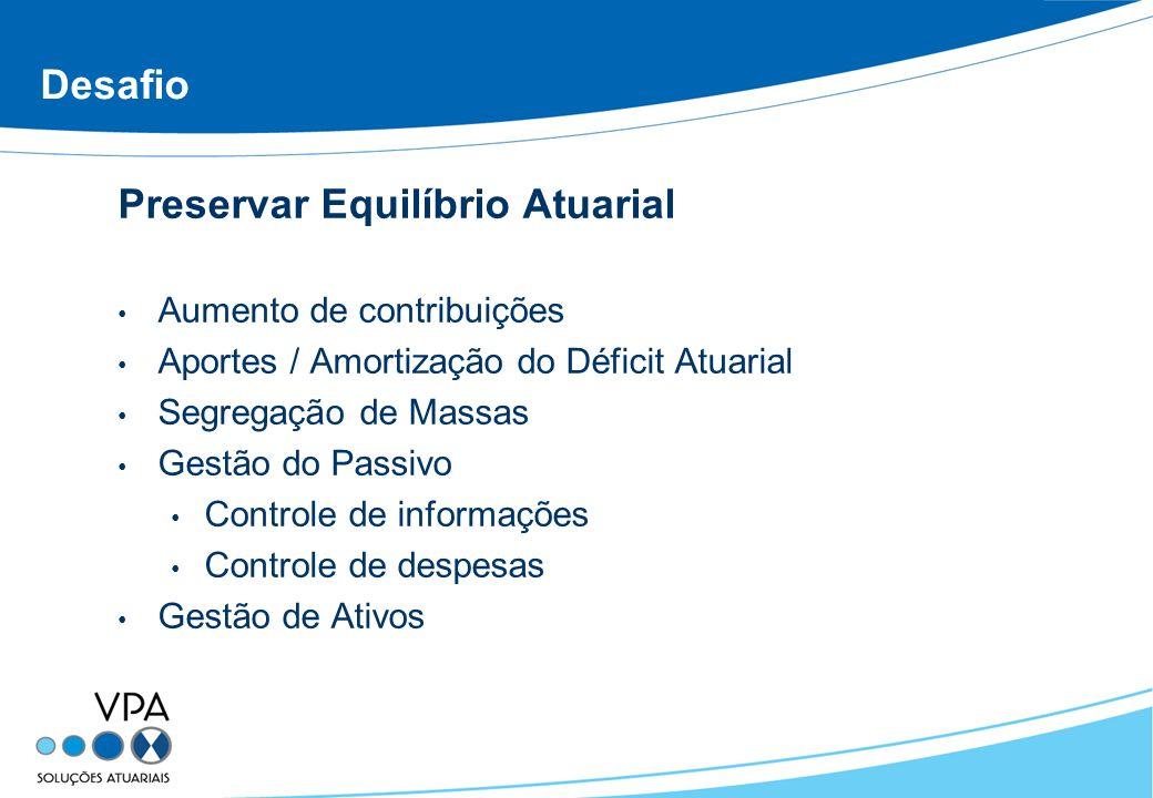 Desafio Preservar Equilíbrio Atuarial Aumento de contribuições Aportes / Amortização do Déficit Atuarial Segregação de Massas Gestão do Passivo Contro