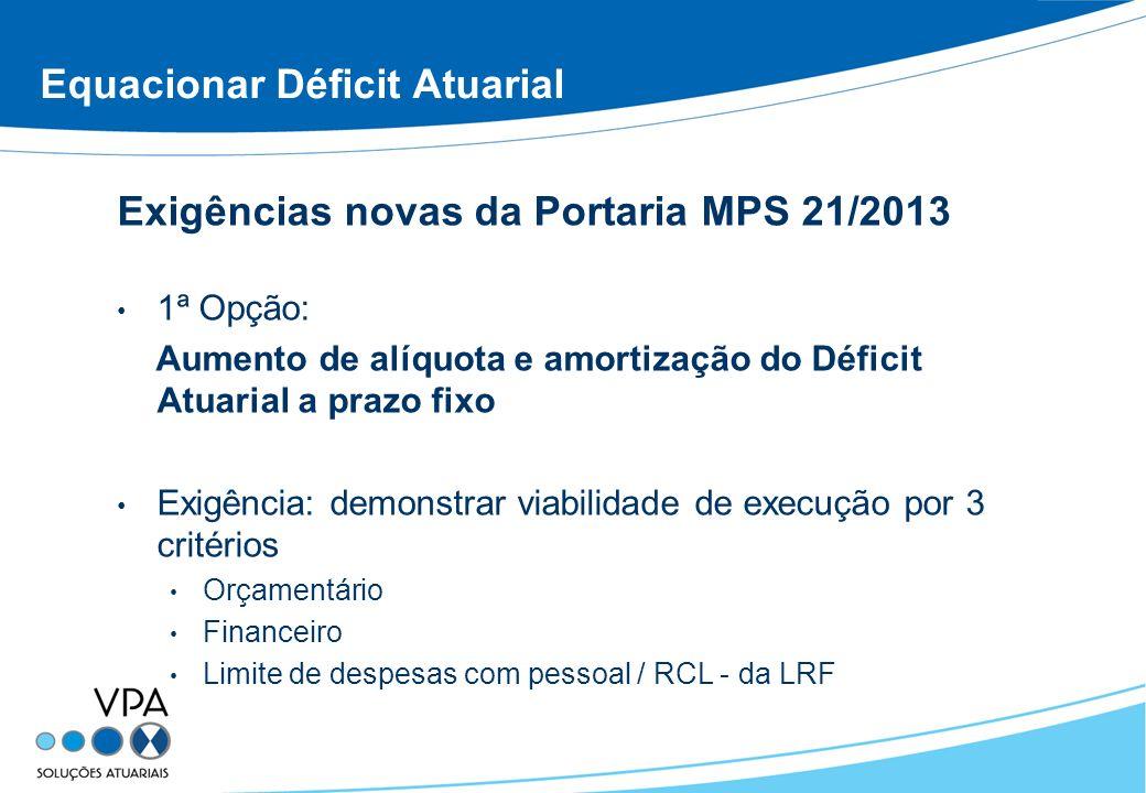 Equacionar Déficit Atuarial Exigências novas da Portaria MPS 21/2013 1ª Opção: Aumento de alíquota e amortização do Déficit Atuarial a prazo fixo Exig