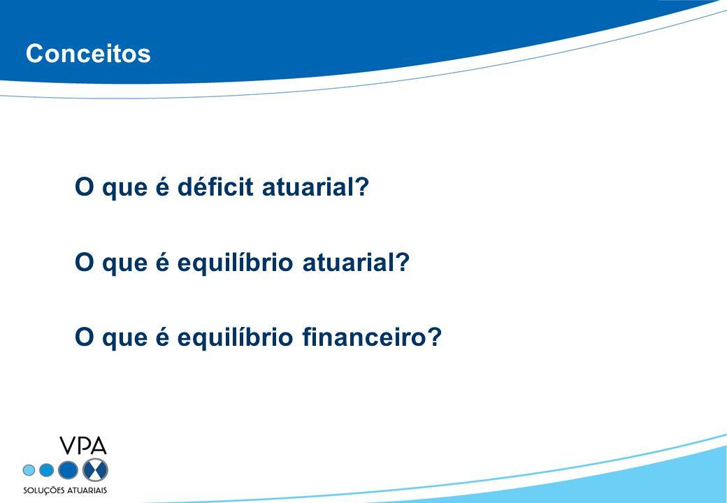 Conceitos O que é déficit atuarial? O que é equilíbrio atuarial? O que é equilíbrio financeiro?
