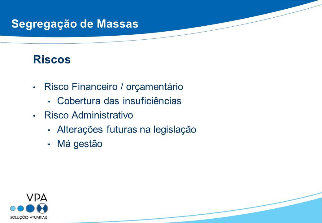 Segregação de Massas Riscos Risco Financeiro / orçamentário Cobertura das insuficiências Risco Administrativo Alterações futuras na legislação Má gest