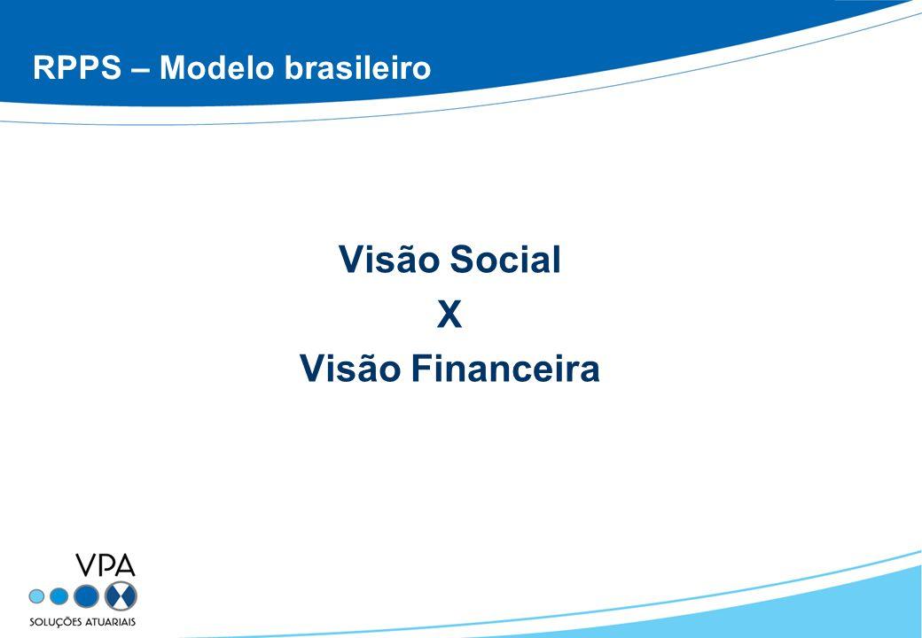 RPPS – Modelo brasileiro Visão Social X Visão Financeira
