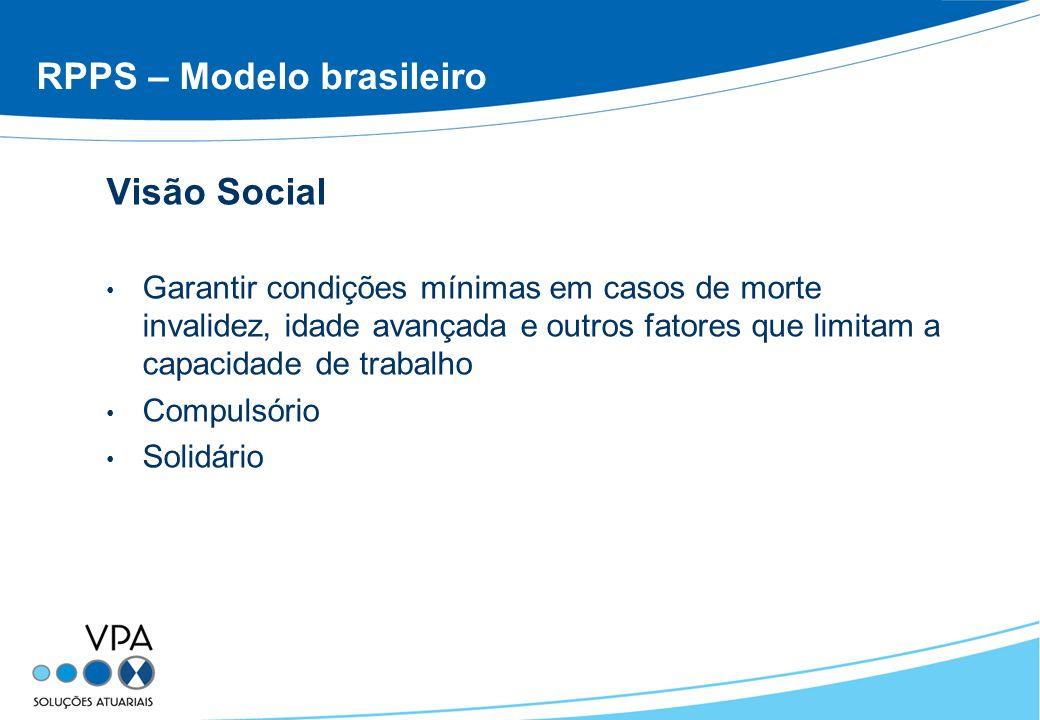 RPPS – Modelo brasileiro Visão Social Garantir condições mínimas em casos de morte invalidez, idade avançada e outros fatores que limitam a capacidade