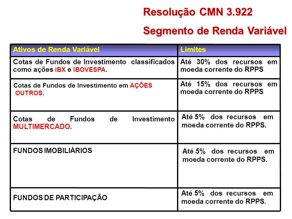 Resolução CMN 3.922 Segmento de Renda Variável FUNDOS IMOBILIÁRIOS Até 30% dos recursos em moeda corrente do RPPS Cotas de Fundos de Investimento clas