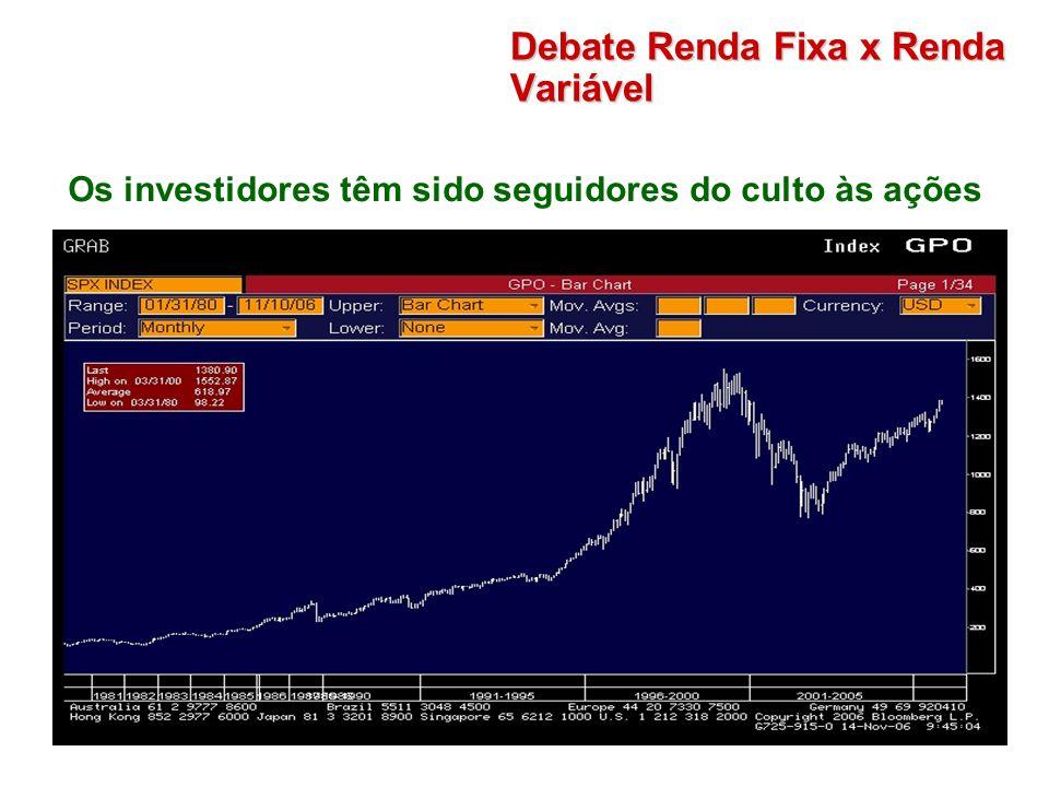 Debate Renda Fixa x Renda Variável Os investidores têm sido seguidores do culto às ações