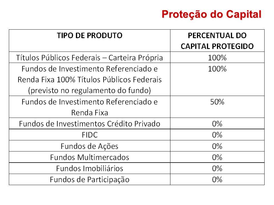 Proteção do Capital