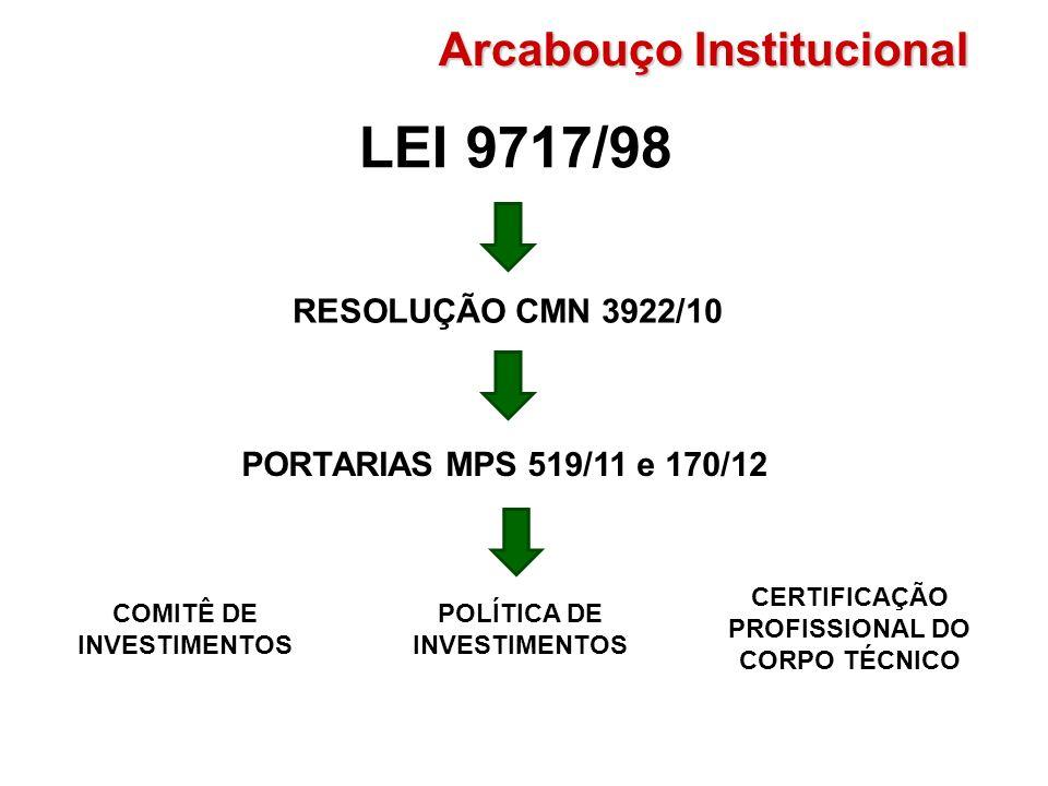 LEI 9717/98 RESOLUÇÃO CMN 3922/10 COMITÊ DE INVESTIMENTOS PORTARIAS MPS 519/11 e 170/12 POLÍTICA DE INVESTIMENTOS CERTIFICAÇÃO PROFISSIONAL DO CORPO T
