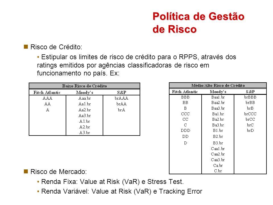Política de Gestão de Risco Risco de Crédito: Estipular os limites de risco de crédito para o RPPS, através dos ratings emitidos por agências classifi