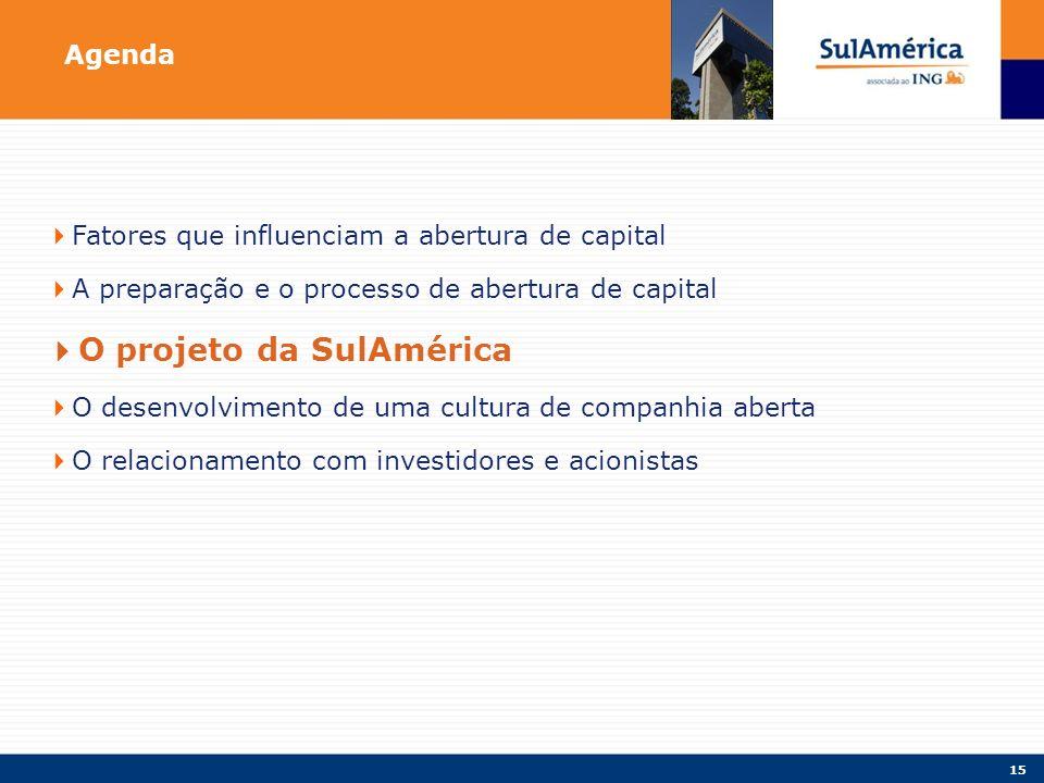 15 Agenda Fatores que influenciam a abertura de capital A preparação e o processo de abertura de capital O projeto da SulAmérica O desenvolvimento de uma cultura de companhia aberta O relacionamento com investidores e acionistas