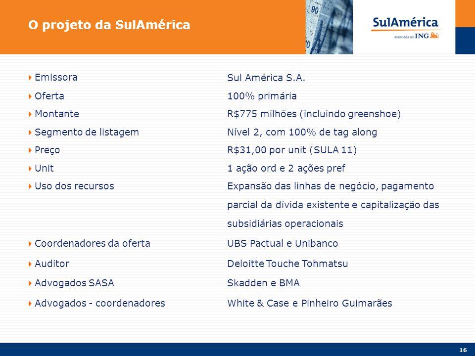 16 O projeto da SulAmérica Emissora Sul América S.A.