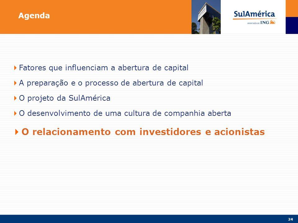 24 Agenda Fatores que influenciam a abertura de capital A preparação e o processo de abertura de capital O projeto da SulAmérica O desenvolvimento de uma cultura de companhia aberta O relacionamento com investidores e acionistas
