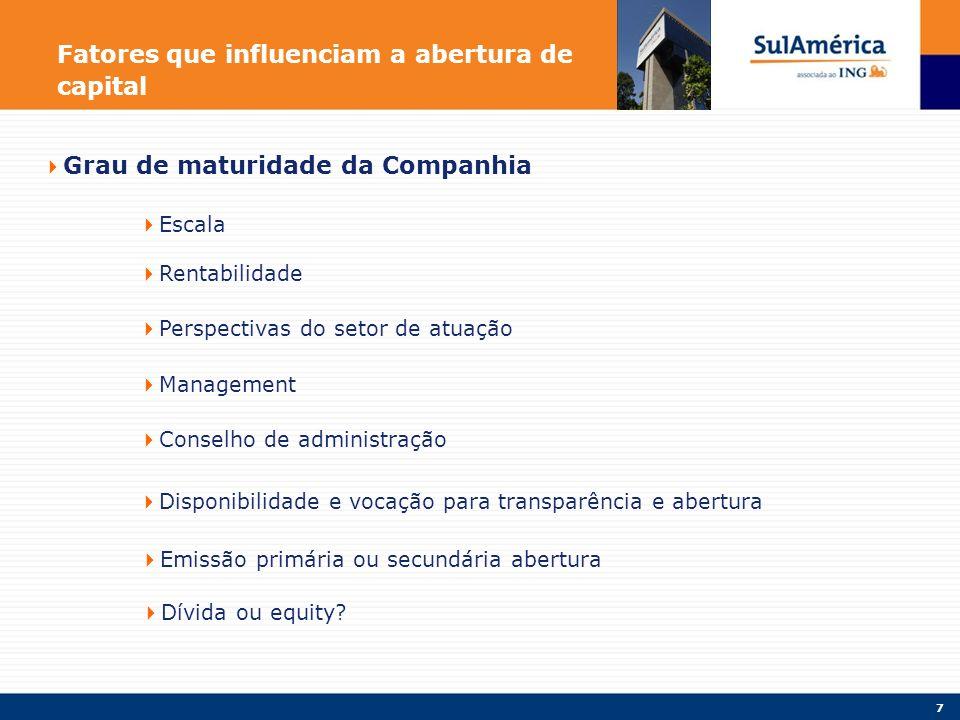 18 O projeto da SulAmérica 7 6 2 São Paulo 1 Rio de Janeiro 3 London 5 Rotterdam The Hague Amsterdam 8 New York 11 Boston 9 San Francisco 10 Los Angeles 4 Frankfurt