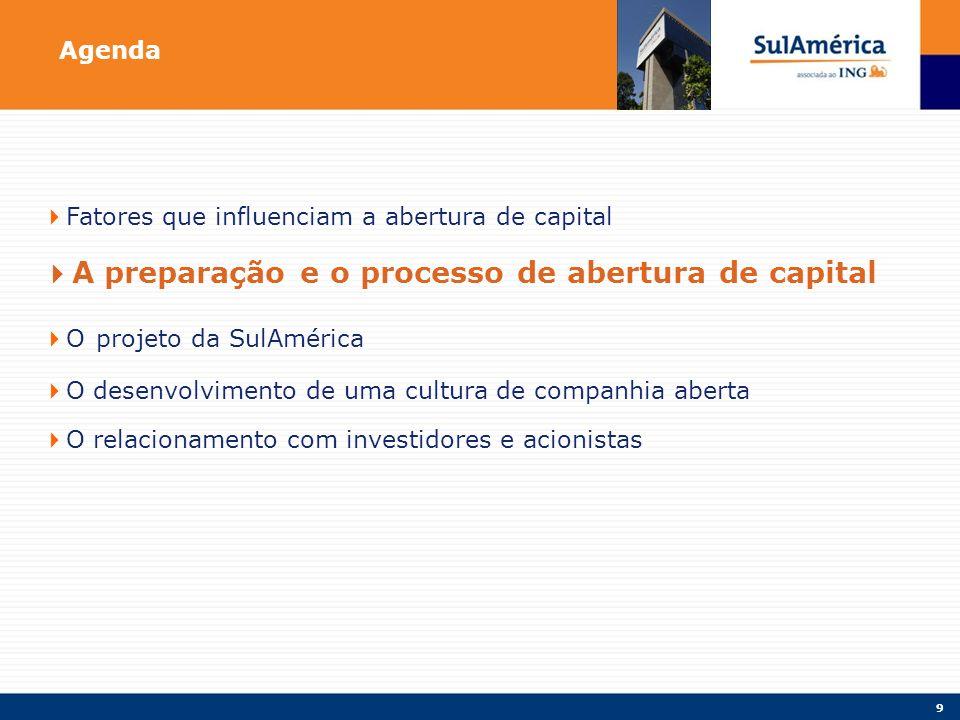 9 Agenda Fatores que influenciam a abertura de capital A preparação e o processo de abertura de capital O projeto da SulAmérica O desenvolvimento de uma cultura de companhia aberta O relacionamento com investidores e acionistas