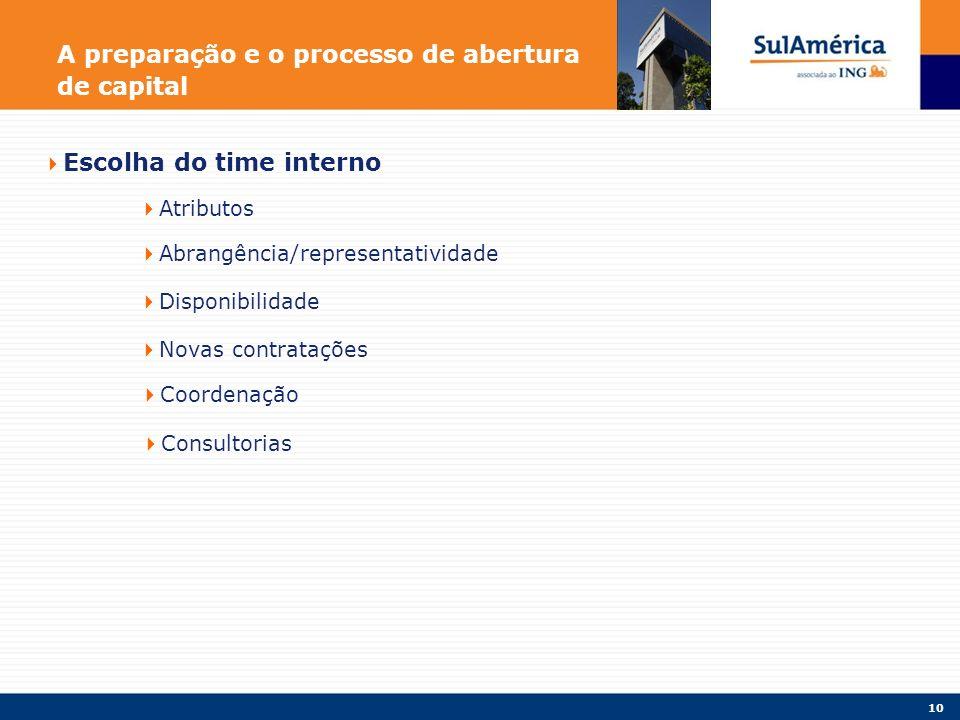 10 A preparação e o processo de abertura de capital Escolha do time interno Atributos Abrangência/representatividade Disponibilidade Novas contratações Coordenação Consultorias