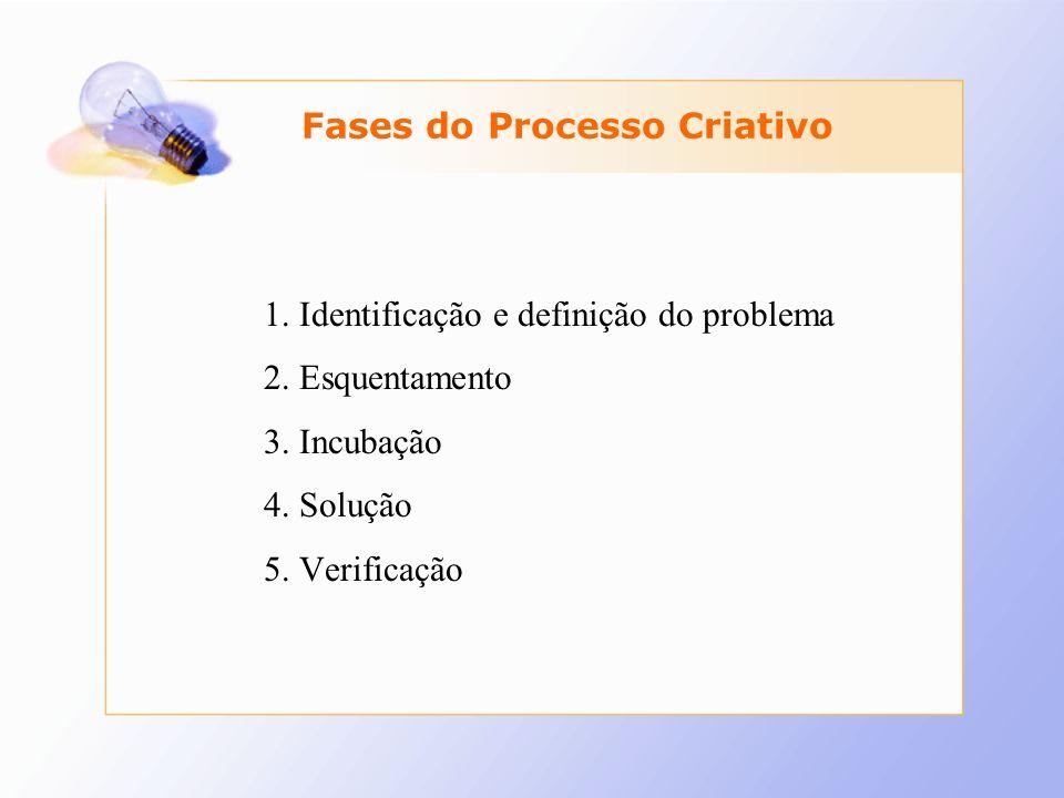 Fases do Processo Criativo 1. Identificação e definição do problema 2. Esquentamento 3. Incubação 4. Solução 5. Verificação