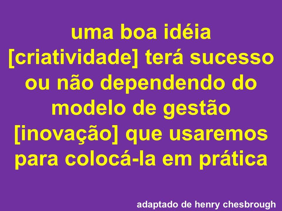uma boa idéia [criatividade] terá sucesso ou não dependendo do modelo de gestão [inovação] que usaremos para colocá-la em prática adaptado de henry ch