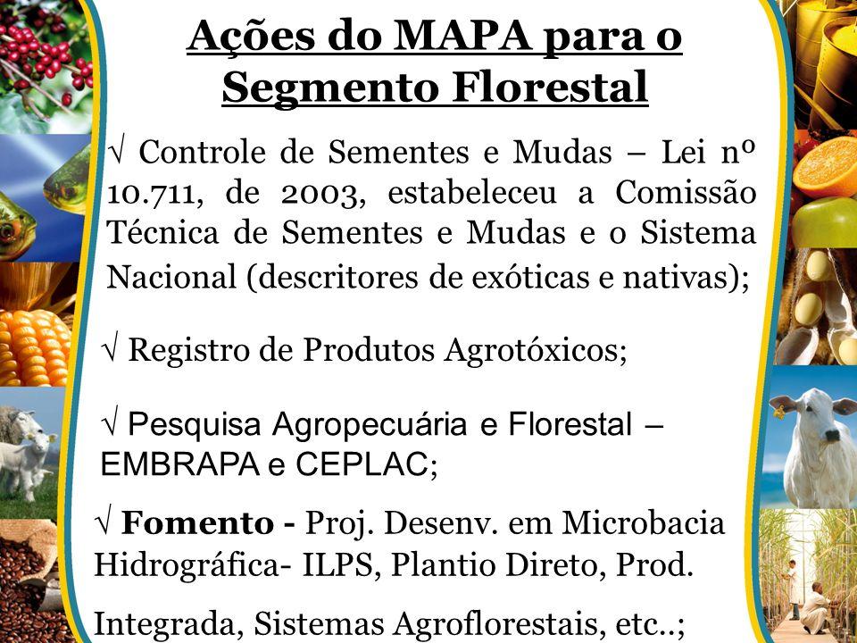 Ações do MAPA para o Segmento Florestal Controle de Sementes e Mudas – Lei nº 10.711, de 2003, estabeleceu a Comissão Técnica de Sementes e Mudas e o