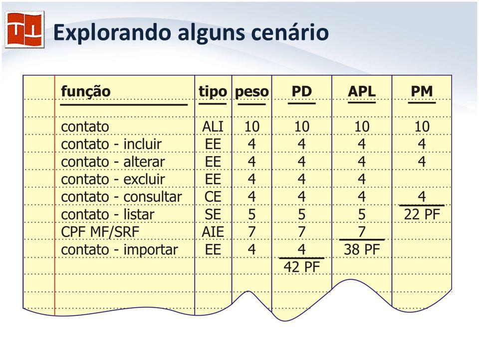 A natureza da Relação entre o tamanho funcional e o esforço 8 Hh/PF 40Hh/PF 0,5Hh/PF