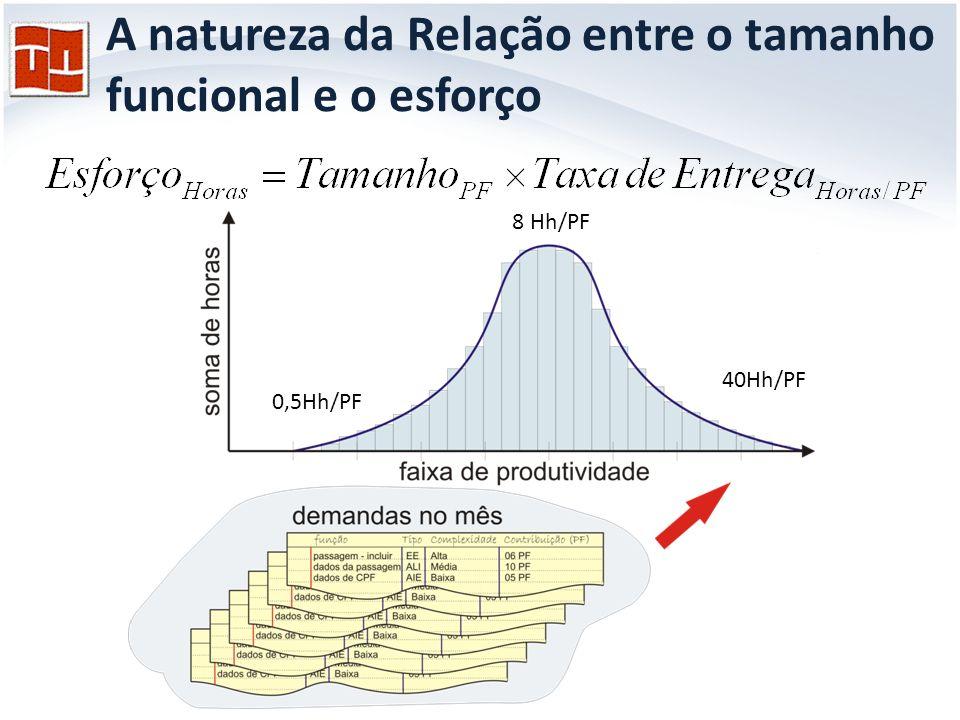 Diferenças entre os propósitos: remuneração de contratos x estimativa