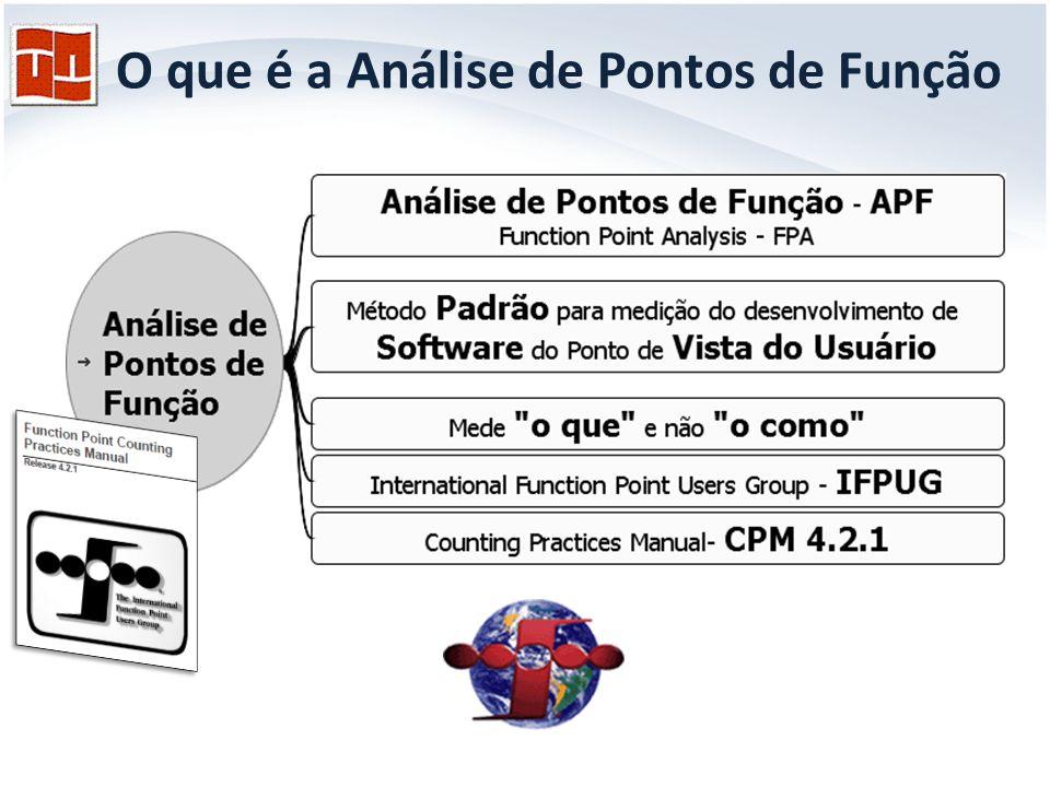 O que o Ponto de Função mede: A função do software para seu usuário