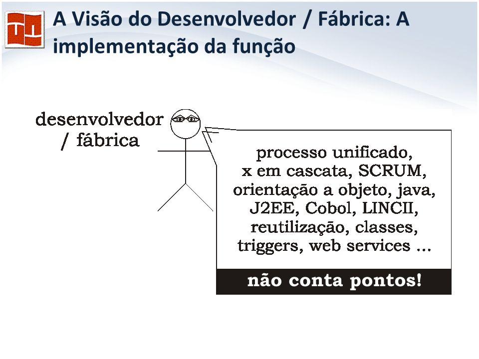 Em quais termos a função do software é definida pelo IFPUG