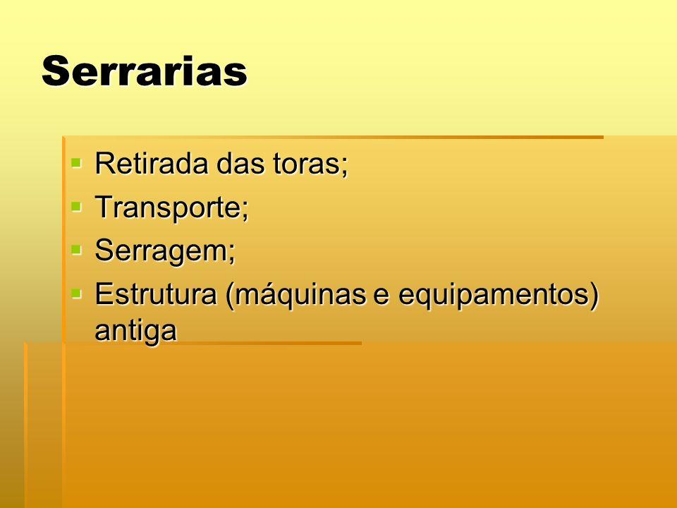 Serrarias Retirada das toras; Retirada das toras; Transporte; Transporte; Serragem; Serragem; Estrutura (máquinas e equipamentos) antiga Estrutura (má
