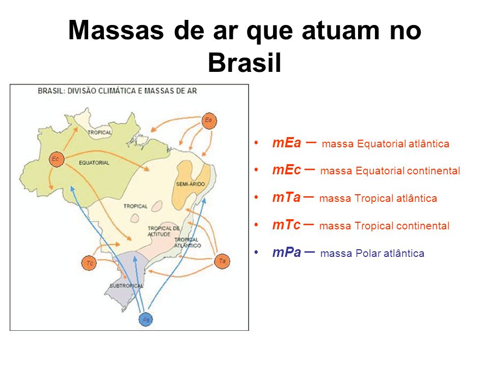 Massas de ar que atuam no Brasil mEa – massa Equatorial atlântica mEc – massa Equatorial continental mTa – massa Tropical atlântica mTc – massa Tropical continental mPa – massa Polar atlântica