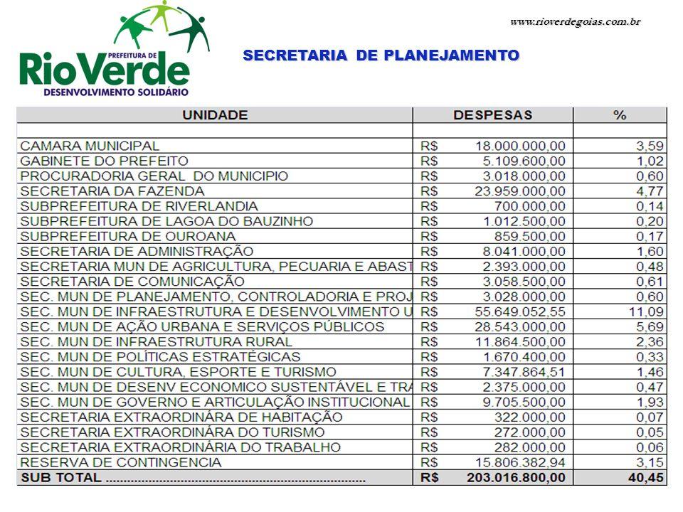 www.rioverdegoias.com.br SECRETARIA DE PLANEJAMENTO