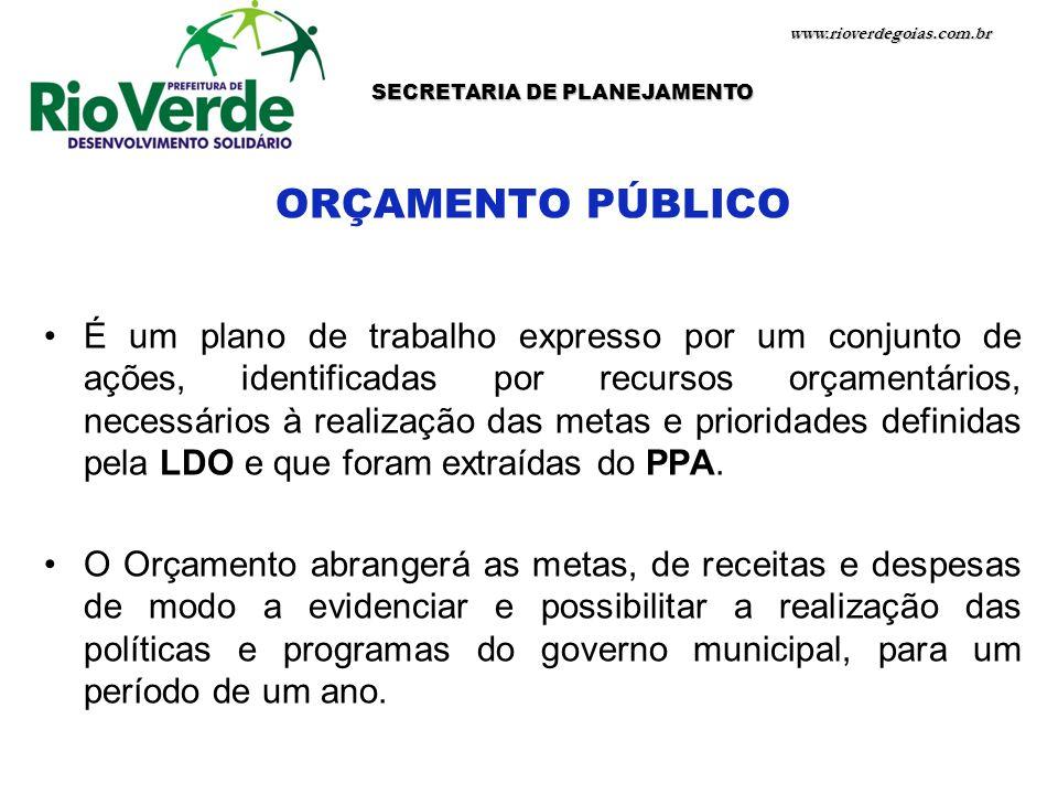 www.rioverdegoias.com.br SECRETARIA DE PLANEJAMENTO ORÇAMENTO PÚBLICO É um plano de trabalho expresso por um conjunto de ações, identificadas por recu