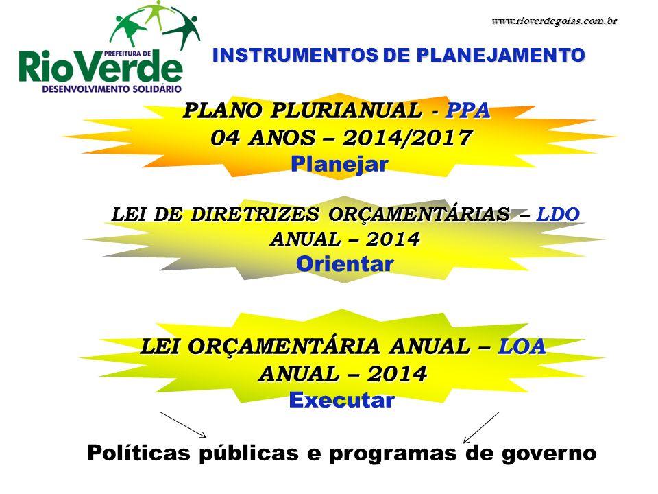 www.rioverdegoias.com.br INSTRUMENTOS DE PLANEJAMENTO PLANO PLURIANUAL - PPA 04 ANOS – 2014/2017 Planejar LEI DE DIRETRIZES ORÇAMENTÁRIAS – LDO ANUAL