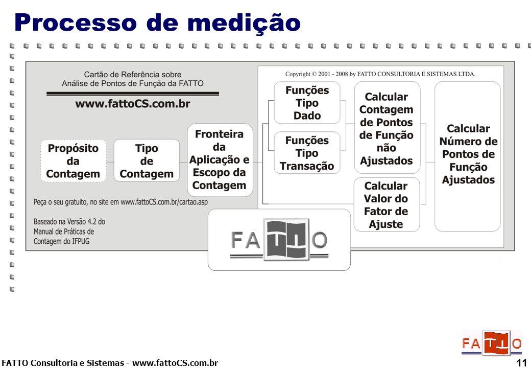 FATTO Consultoria e Sistemas - www.fattoCS.com.br Processo de medição 11