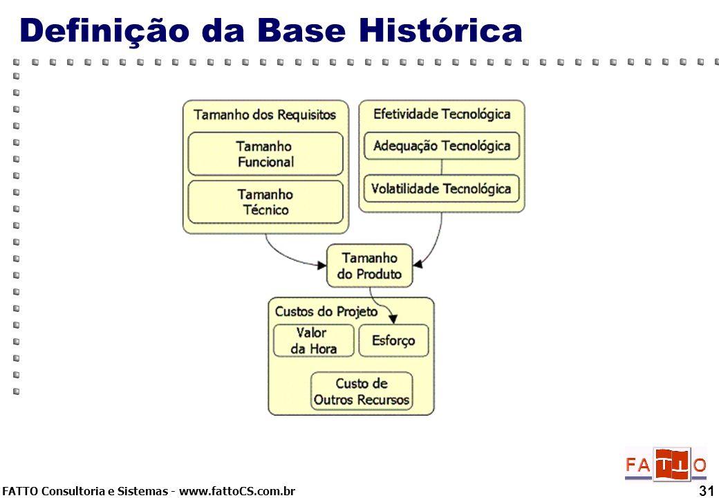 FATTO Consultoria e Sistemas - www.fattoCS.com.br 31 Definição da Base Histórica