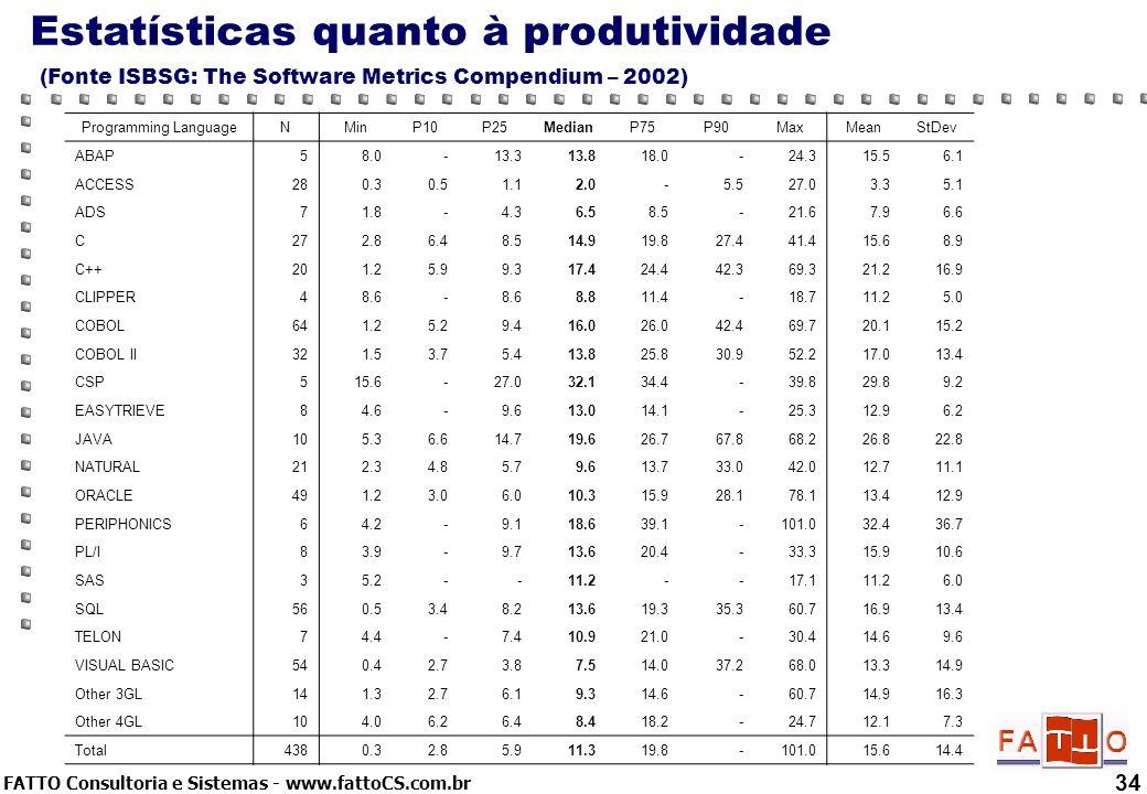 FATTO Consultoria e Sistemas - www.fattoCS.com.br 34 Estatísticas quanto à produtividade (Fonte ISBSG: The Software Metrics Compendium – 2002) Program