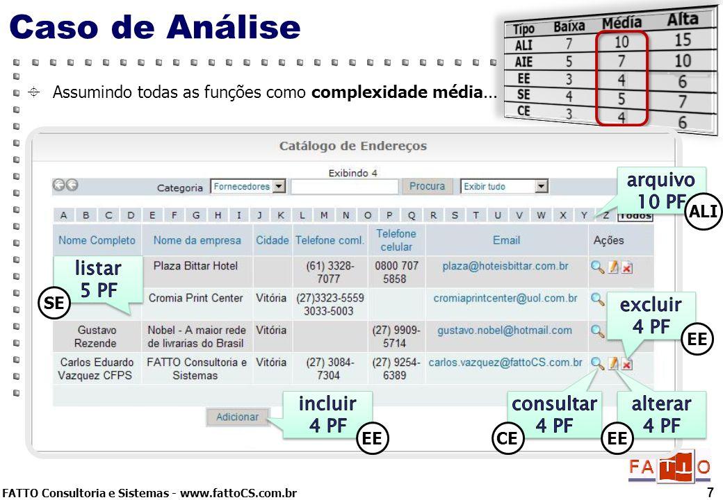 FATTO Consultoria e Sistemas - www.fattoCS.com.br Caso de Análise Assumindo todas as funções como complexidade média... SE EECEEE ALI 7