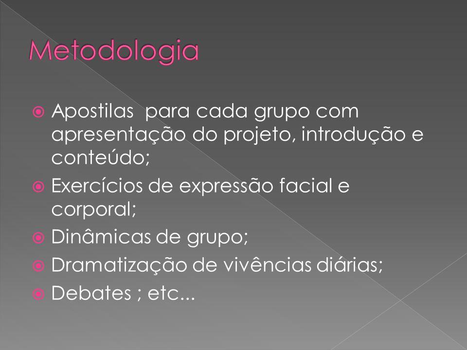 Apostilas para cada grupo com apresentação do projeto, introdução e conteúdo; Exercícios de expressão facial e corporal; Dinâmicas de grupo; Dramatiza