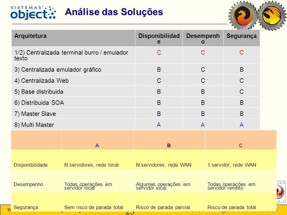 www.FirebirdDevelopersDay.com.br © 2010 – Wagner Correa Ramos 23 object.com.br Análise das Soluções ArquiteturaDisponibilidad e Desempenh o Segurança 1/2) Centralizada terminal burro / emulador texto CCC 3) Centralizada emulador gráficoBCB 4) Centralizada WebCCC 5) Base distribuidaBBC 6) Distribuida SOABBB 7) Master SlaveBBB 8) Multi MasterAAA ABC DisponibilidadeN servidores, rede localN servidores, rede WAN1 servidor, rede WAN Desempenho Todas operações em servidor local Algumas operações em servidor local Todas operações em servidor remoto SegurançaSem risco de parada totalRisco de parada parcialRisco de parada total