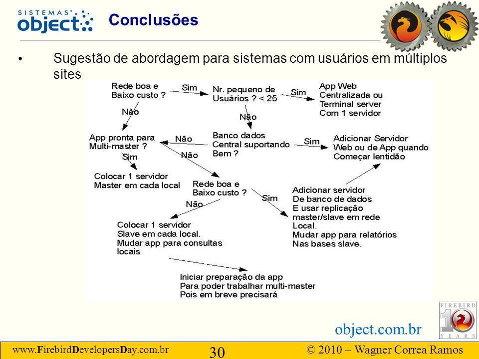 www.FirebirdDevelopersDay.com.br © 2010 – Wagner Correa Ramos 30 object.com.br Conclusões Sugestão de abordagem para sistemas com usuários em múltiplos sites