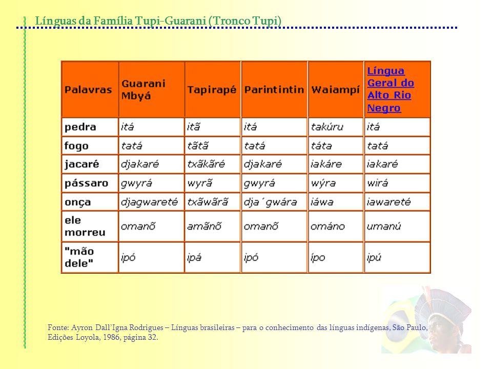 Línguas da Família Tupi-Guarani (Tronco Tupi) Fonte: Ayron DallIgna Rodrigues – Línguas brasileiras – para o conhecimento das línguas indígenas, São P