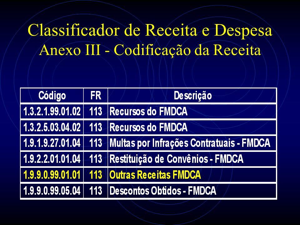 Classificador de Receita e Despesa Anexo III - Codificação da Receita