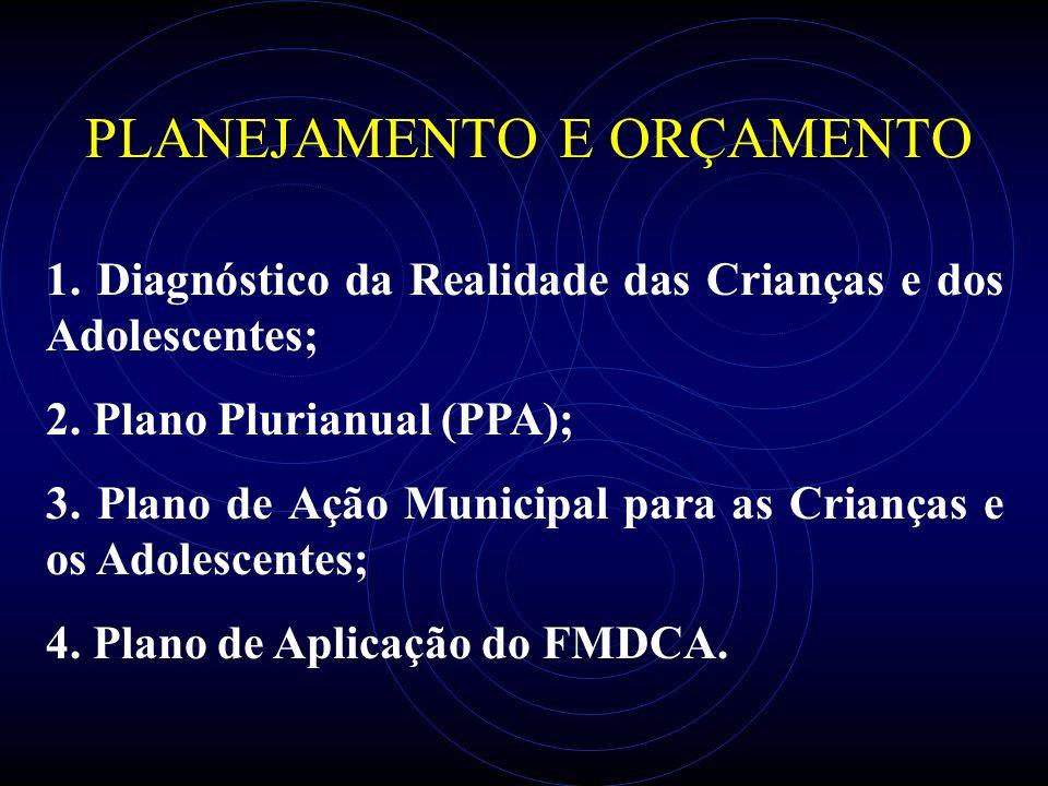 PLANEJAMENTO E ORÇAMENTO 1. Diagnóstico da Realidade das Crianças e dos Adolescentes; 2. Plano Plurianual (PPA); 3. Plano de Ação Municipal para as Cr