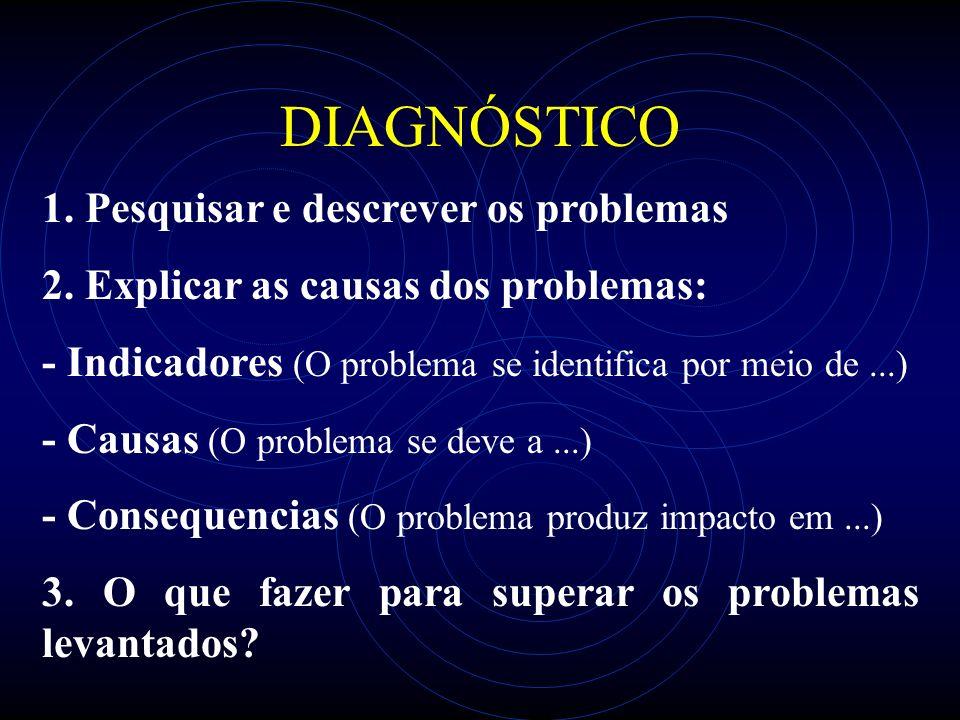 DIAGNÓSTICO 1. Pesquisar e descrever os problemas 2. Explicar as causas dos problemas: - Indicadores (O problema se identifica por meio de...) - Causa